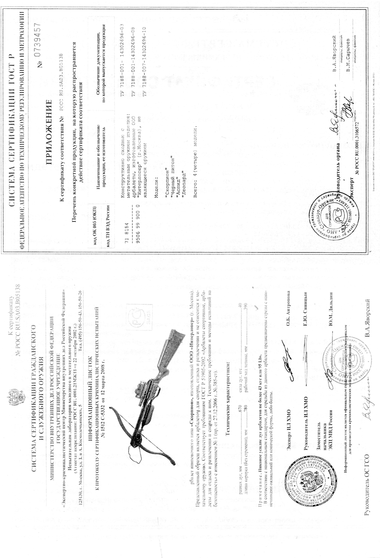 http://www.ayksam.ru/yml/Pasport-8.jpg